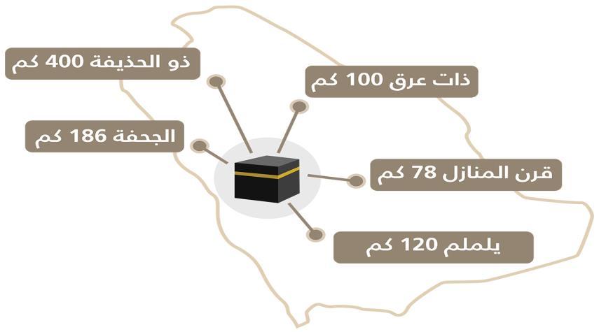 Mawaqit al Hajj y la Umra